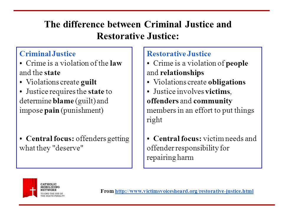 The difference between Criminal Justice and Restorative Justice: Criminal Justice Crime is a violation of the law and the state Violations create guilt Justice requires the state to determine blame (guilt) and impose pain (punishment) Central focus: offenders getting what they deserve Restorative Justice Crime is a violation of people and relationships Violations create obligations Justice involves victims, offenders and community members in an effort to put things right Central focus: victim needs and offender responsibility for repairing harm From http://www.victimsvoicesheard.org/restorative-justice.htmlhttp://www.victimsvoicesheard.org/restorative-justice.html