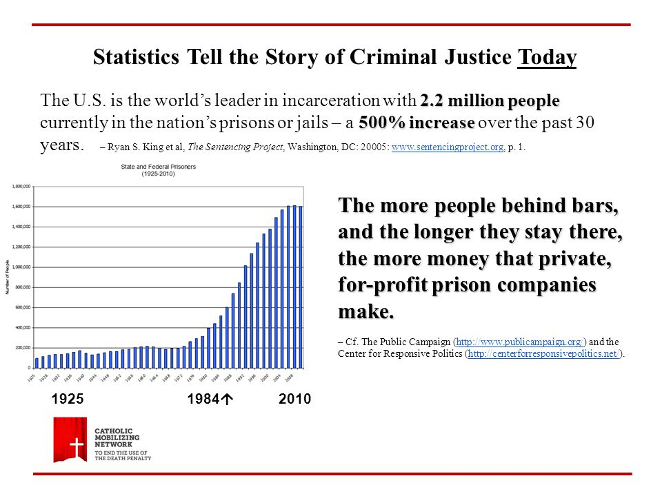 Statistics Tell the Story of Criminal Justice Today 2.2 million people 500% increase The U.S.