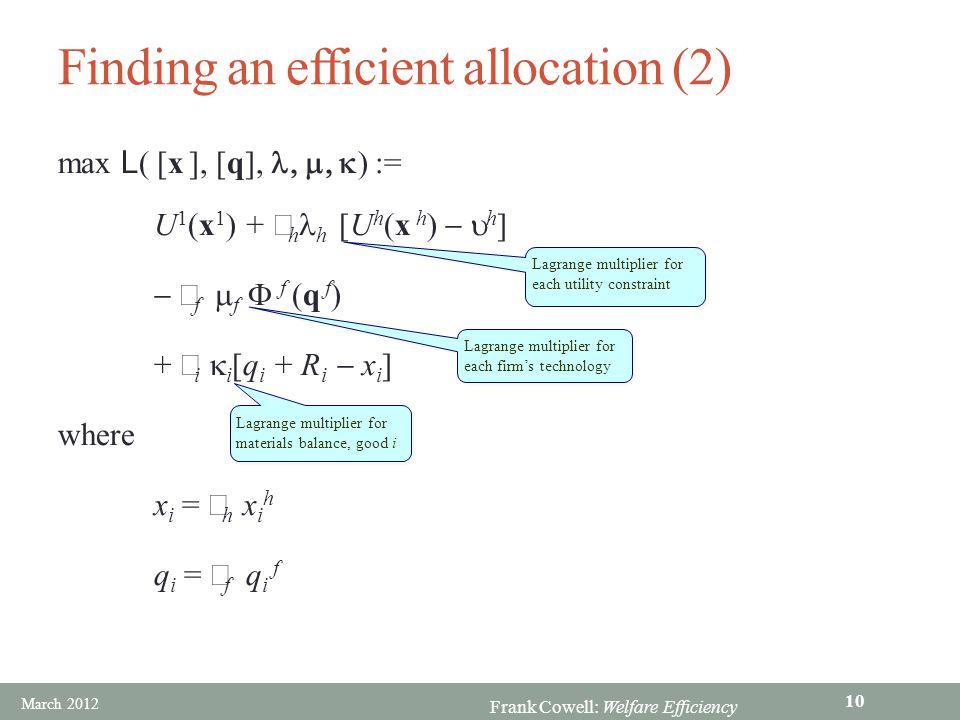 Frank Cowell: Welfare Efficiency Finding an efficient allocation (2) max L ( [x ], [q],  ) := U 1 (x 1 ) +  h h [U h (x h )   h ]   f  f 