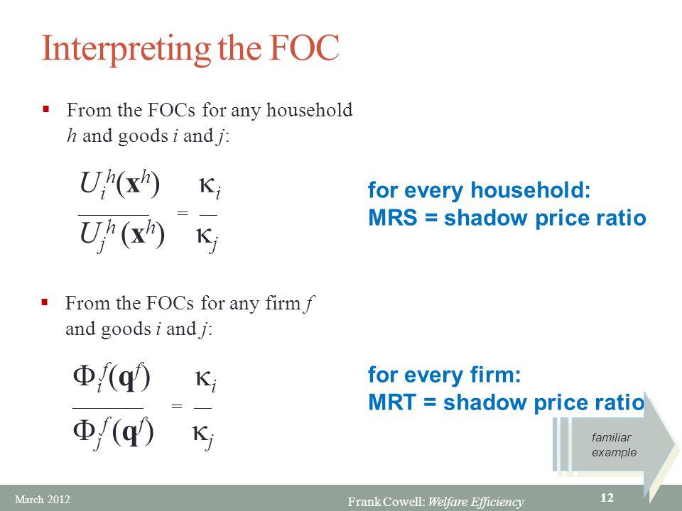 Frank Cowell: Welfare Efficiency Interpreting the FOC U i h (x h )  i ———— = — U j h (x h )  j for every firm: MRT = shadow price ratio for every ho
