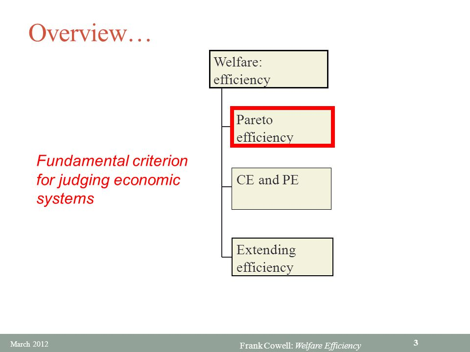 Frank Cowell: Welfare Efficiency Overview… Pareto efficiency CE and PE Extending efficiency Welfare: efficiency Fundamental criterion for judging econ