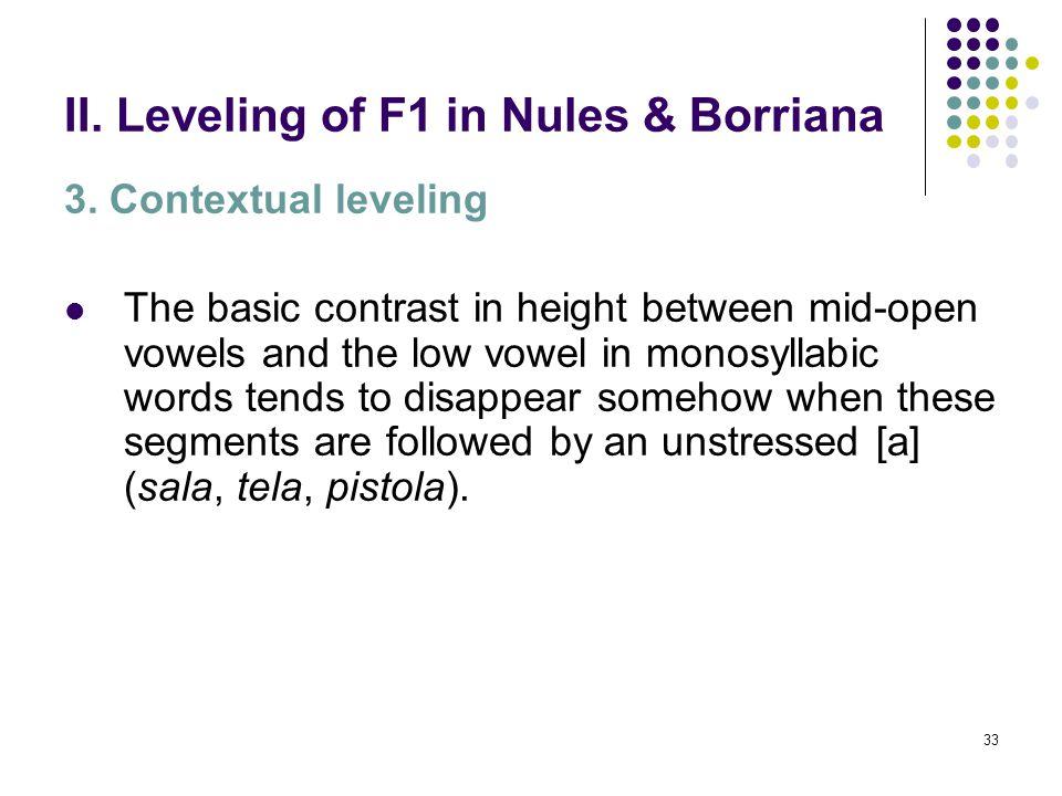 32 II. Leveling of F1 in Nules & Borriana