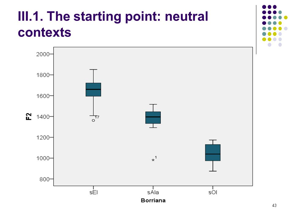 42 III.1. The starting point: neutral contexts