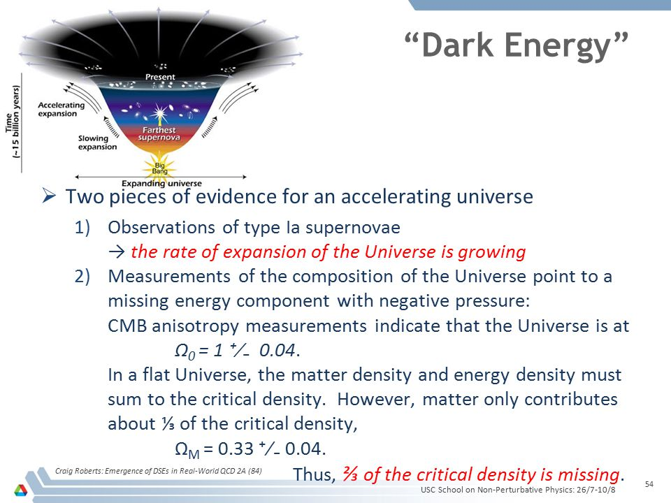 Dark Energy  Two pieces of evidence for an accelerating universe 1)Observations of type Ia supernovae → the rate of expansion of the Universe is growing 2)Measurements of the composition of the Universe point to a missing energy component with negative pressure: CMB anisotropy measurements indicate that the Universe is at Ω 0 = 1 ⁺⁄₋ 0.04.