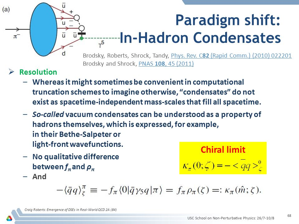 Paradigm shift: In-Hadron Condensates  Resolution –Whereas it might sometimes be convenient in computational truncation schemes to imagine otherwise, condensates do not exist as spacetime-independent mass-scales that fill all spacetime.
