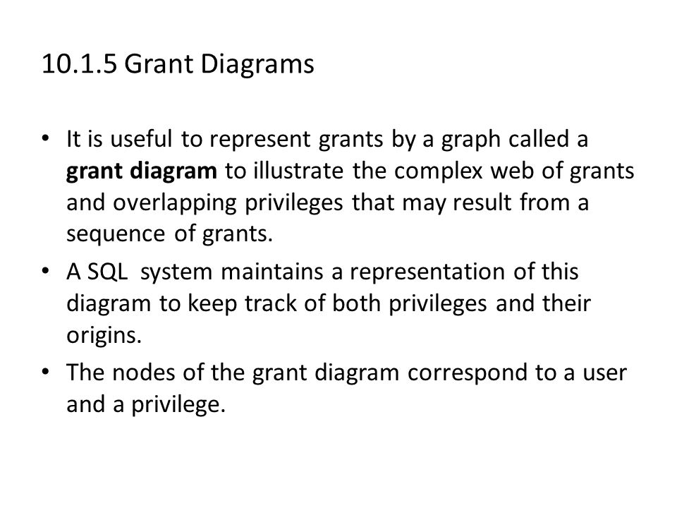 10.1.5 Grant Diagrams It is useful to represent grants by a graph called a grant diagram to illustrate the complex web of grants and overlapping privileges that may result from a sequence of grants.