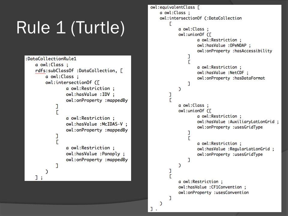 Rule 1 (Turtle)