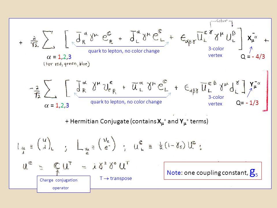 + Note: one coupling constant, g 5 quark to lepton, no color change 3-color vertex 3-color vertex  = 1,2,3 Q = - 4/3 Q= - 1/3 + Hermitian Conjugate (
