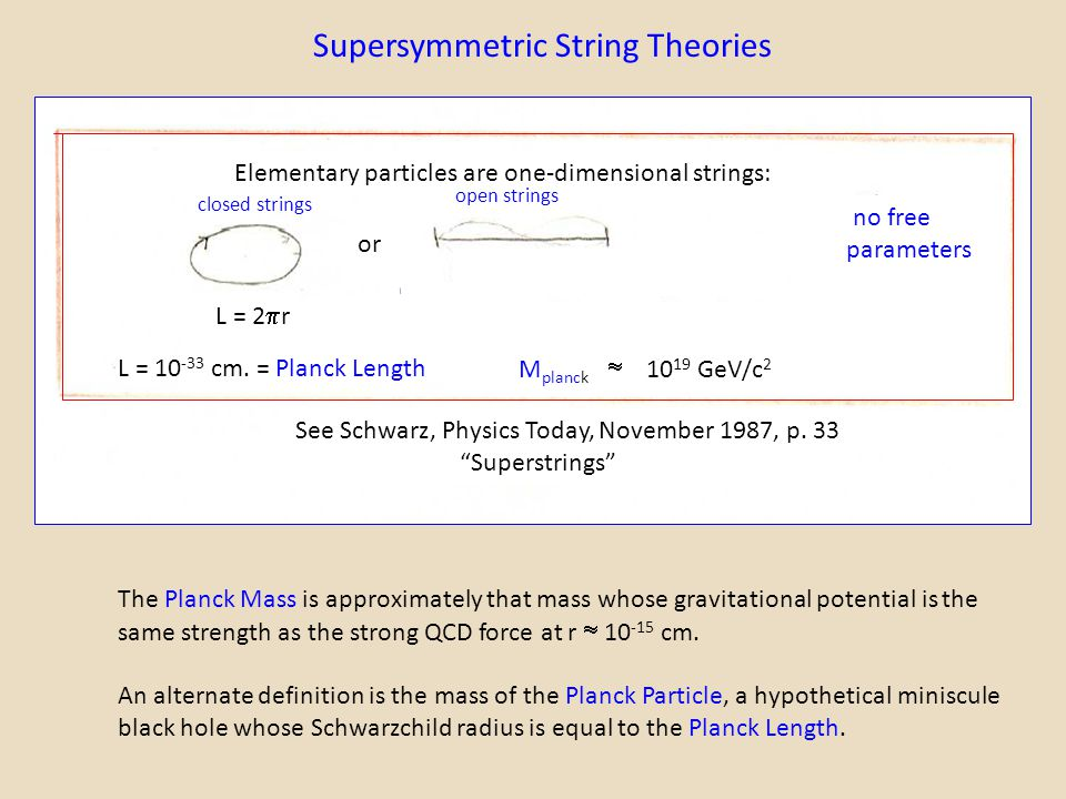 Supersymmetric String Theories Elementary particles are one-dimensional strings: closed strings open strings L = 2  r L = 10 -33 cm. = Planck Length