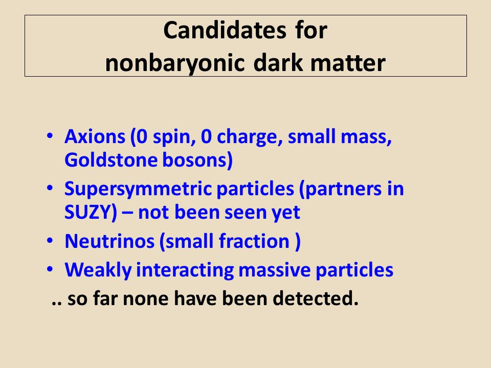 Candidates for nonbaryonic dark matter Axions (0 spin, 0 charge, small mass, Goldstone bosons) Supersymmetric particles (partners in SUZY) – not been
