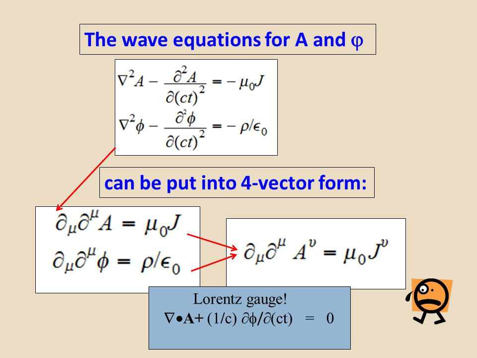 The wave equations for A and  can be put into 4-vector form: Lorentz gauge!  A+ (1/c)  /  (ct) = 0