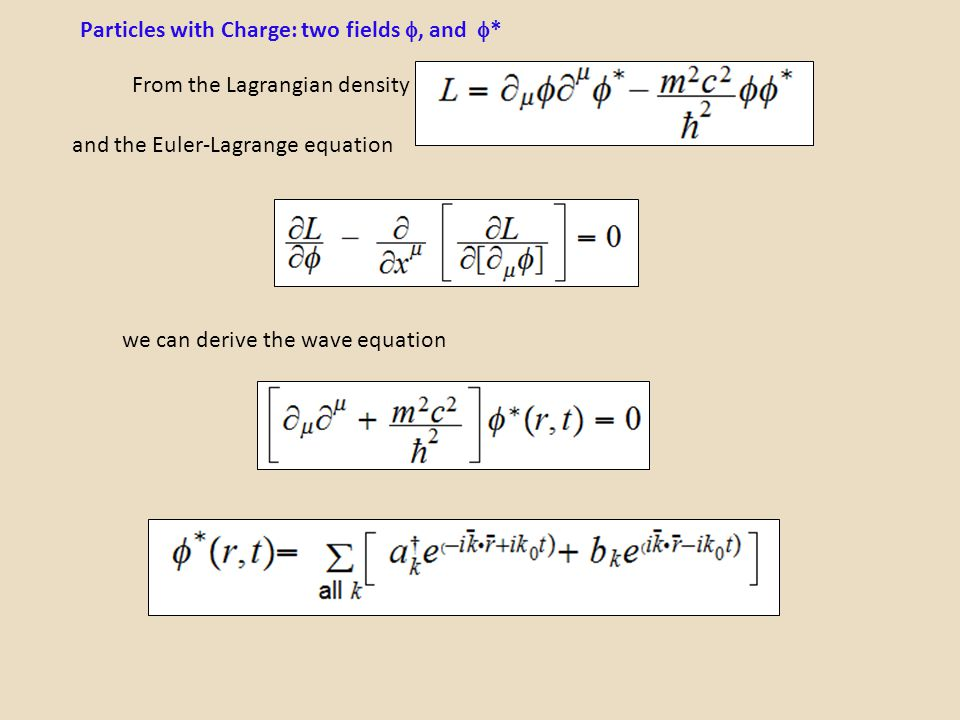 and the Euler-Lagrange equation From the Lagrangian density we can derive the wave equation Particles with Charge: two fields , and  *