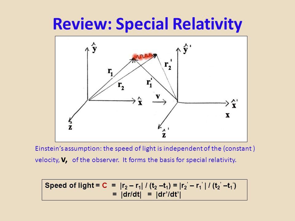 Review: Special Relativity Speed of light = C = |r 2 – r 1 | / (t 2 –t 1 ) = |r 2 ' – r 1 ' | / (t 2 ' –t 1 ' ) = |dr/dt| = |dr'/dt'| Einstein's assum