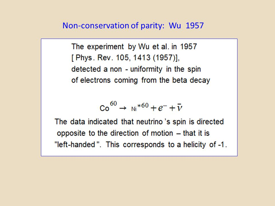 Non-conservation of parity: Wu 1957