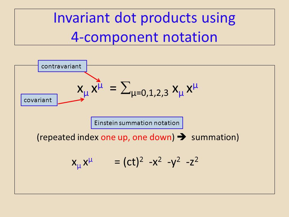 Invariant dot products using 4-component notation x µ x µ =  µ=0,1,2,3 x µ x µ (repeated index one up, one down)  summation) x µ x µ = (ct) 2 -x 2 -