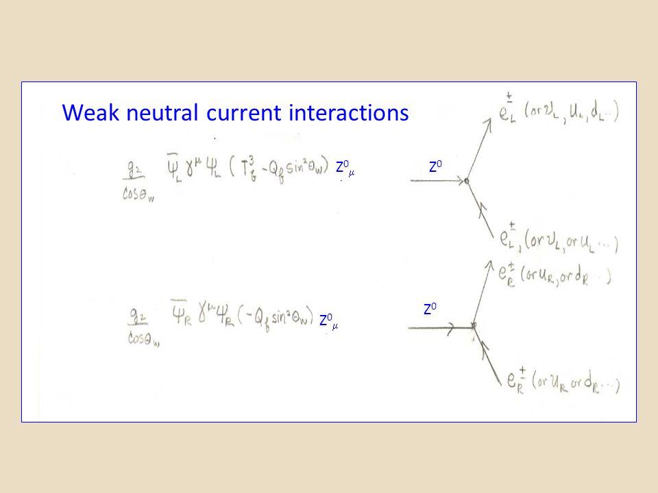 Weak neutral current interactions Z0Z0 Z0Z0 Z0Z0 Z0Z0