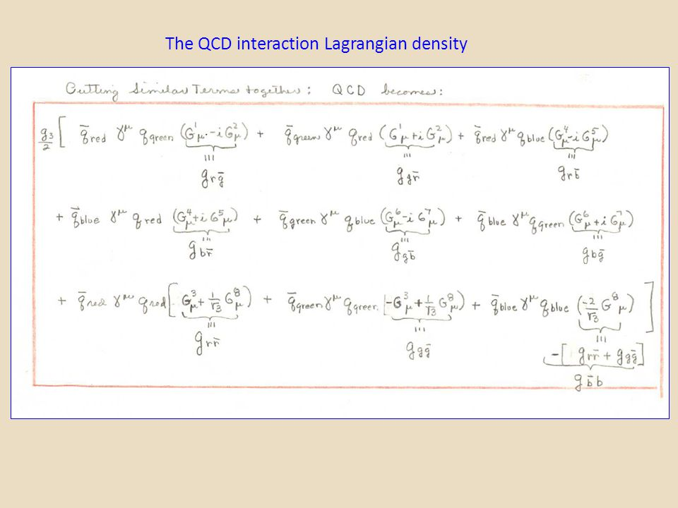 The QCD interaction Lagrangian density