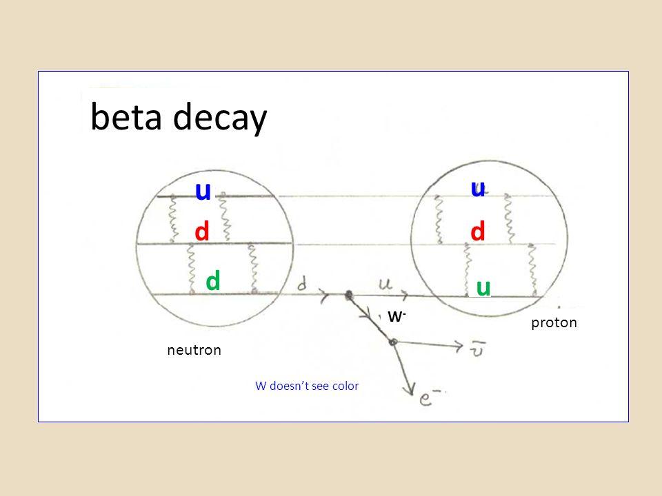 neutron proton beta decay u d u d d W doesn't see color u W-W-