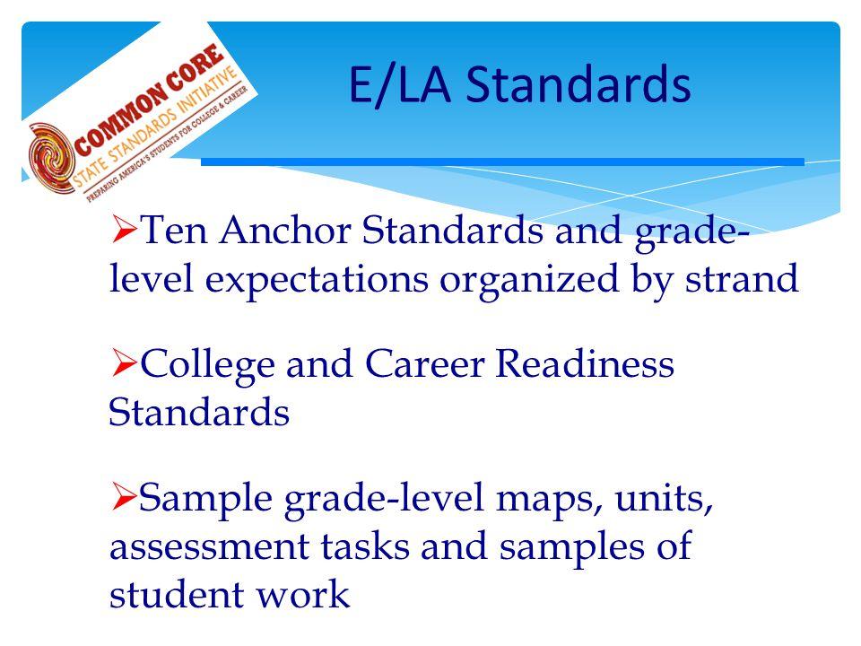 A Model Curriculum Blueprint