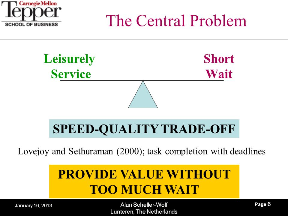Page 6 Alan Scheller-Wolf Lunteren, The Netherlands January 16, 2013 The Central Problem Leisurely Service Short Wait SPEED-QUALITY TRADE-OFF PROVIDE