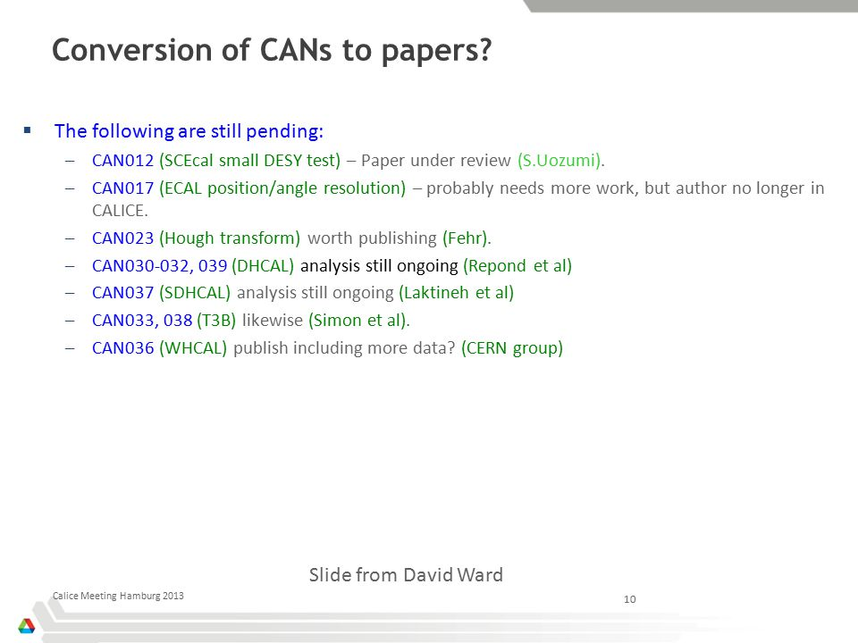 Conversion of CANs to papers.