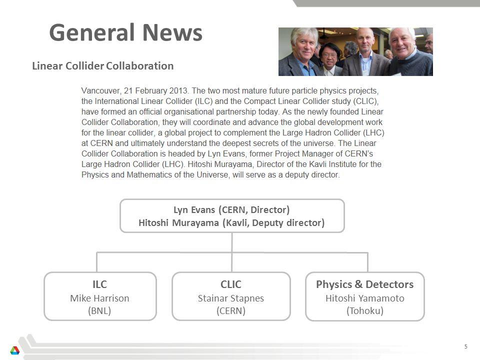 5 General News Linear Collider Collaboration Lyn Evans (CERN, Director) Hitoshi Murayama (Kavli, Deputy director) ILC Mike Harrison (BNL) CLIC Stainar Stapnes (CERN) Physics & Detectors Hitoshi Yamamoto (Tohoku)