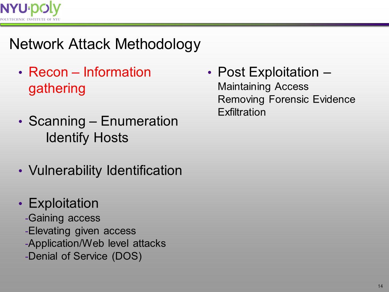 14 Network Attack Methodology Recon – Information gathering Scanning – Enumeration Identify Hosts Vulnerability Identification Exploitation - Gaining
