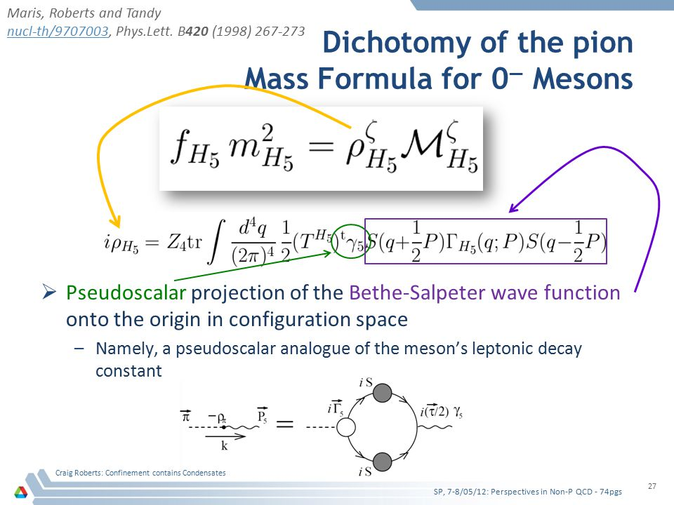 Dichotomy of the pion Mass Formula for 0 — Mesons  Pseudoscalar projection of the Bethe-Salpeter wave function onto the origin in configuration space –Namely, a pseudoscalar analogue of the meson's leptonic decay constant SP, 7-8/05/12: Perspectives in Non-P QCD - 74pgs Craig Roberts: Confinement contains Condensates 27 Maris, Roberts and Tandy nucl-th/9707003nucl-th/9707003, Phys.Lett.