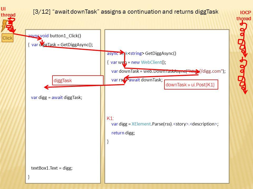 async Task GetDiggAsync() { var web = new WebClient(); var downTask = web.DownTaskAsync( http://digg.com ); var rss = await downTask; var digg = XElement.Parse(rss)..