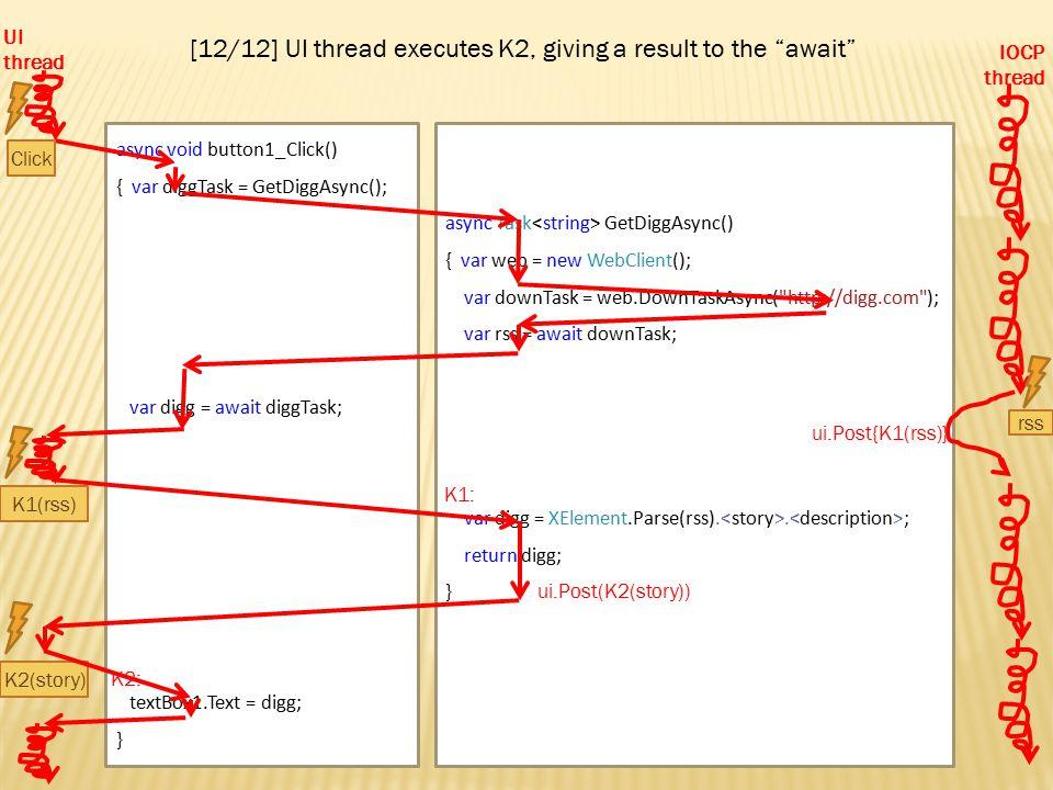 async void button1_Click() { var diggTask = GetDiggAsync(); var digg = await diggTask; textBox1.Text = digg; } async Task GetDiggAsync() { var web = new WebClient(); var downTask = web.DownTaskAsync( http://digg.com ); var rss = await downTask; var digg = XElement.Parse(rss)..