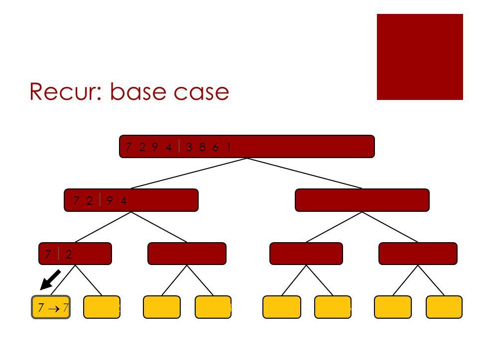 Recur: base case 7 2  9 4  2 4 7 93 8 6 1  1 3 8 6 7  2  2 79 4  4 93 8  3 86 1  1 6 7  77  7 2  29  94  43  38  86  61  1 7 2 9 4  3 8 6 1  1 2 3 4 6 7 8 9