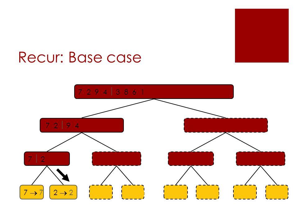 Recur: Base case 7 2  9 4  2 4 7 93 8 6 1  1 3 8 6 7  2  2 79 4  4 93 8  3 86 1  1 6 7  77  72  22  29  94  43  38  86  61  1 7 2 9 4  3 8 6 1  1 2 3 4 6 7 8 9