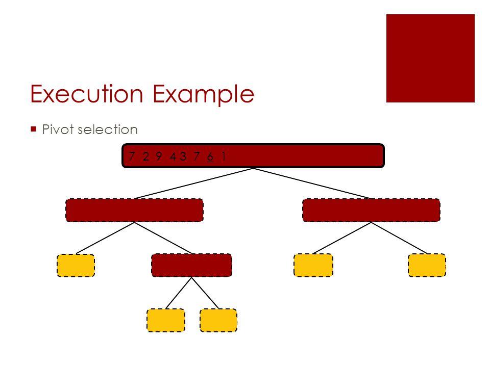 Execution Example  Pivot selection 7 2 9 4  2 4 7 9 2  2 7 2 9 4 3 7 6 1  1 2 3 4 6 7 8 9 3 8 6 1  1 3 8 6 3  38  8 9 4  4 9 9  94  4