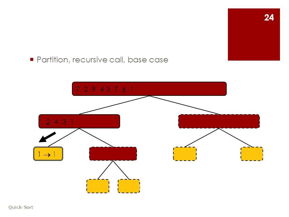 Quick-Sort 24  Partition, recursive call, base case 2 4 3 1  2 4 7 1  11  1 9 4  4 9 9  94  4 7 2 9 4 3 7 6 1   1 2 3 4 6 7 8 9 3 8 6 1  1 3 8 6 3  38  8
