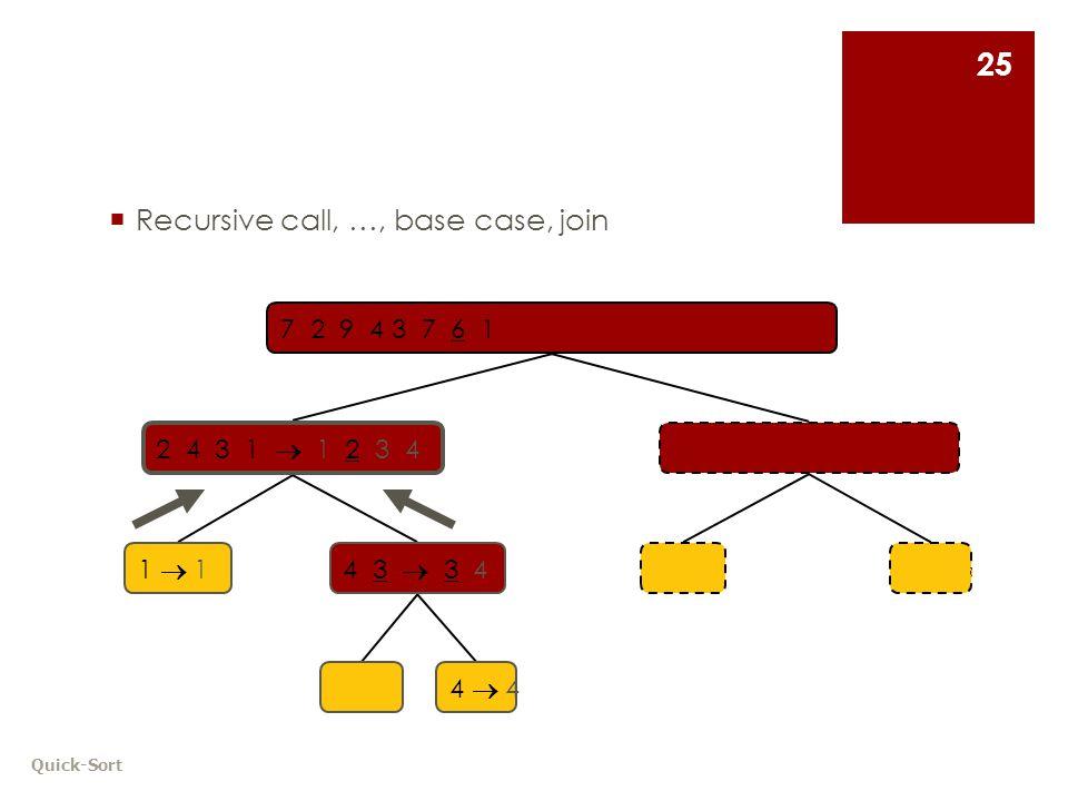 Quick-Sort 25  Recursive call, …, base case, join 3 8 6 1  1 3 8 6 3  38  8 7 2 9 4 3 7 6 1  1 2 3 4 6 7 8 9 2 4 3 1  1 2 3 4 1  11  14 3  3 4 9  94  44  4