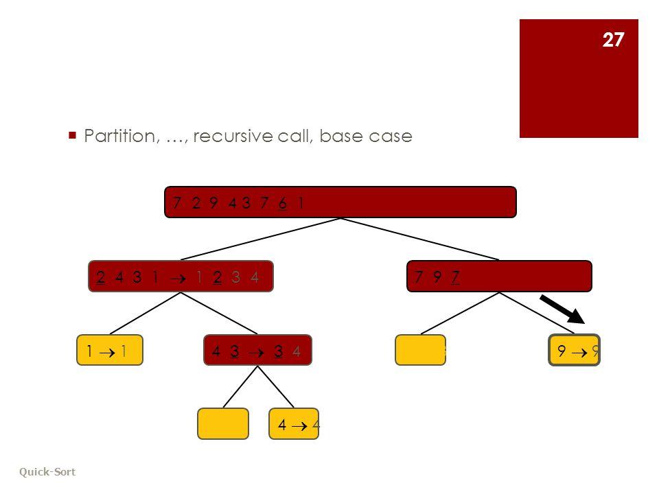 Quick-Sort 27  Partition, …, recursive call, base case 7 9 7 1  1 3 8 6 8  8 7 2 9 4 3 7 6 1  1 2 3 4 6 7 8 9 2 4 3 1  1 2 3 4 1  11  14 3  3 4 9  94  44  4 9  99  9