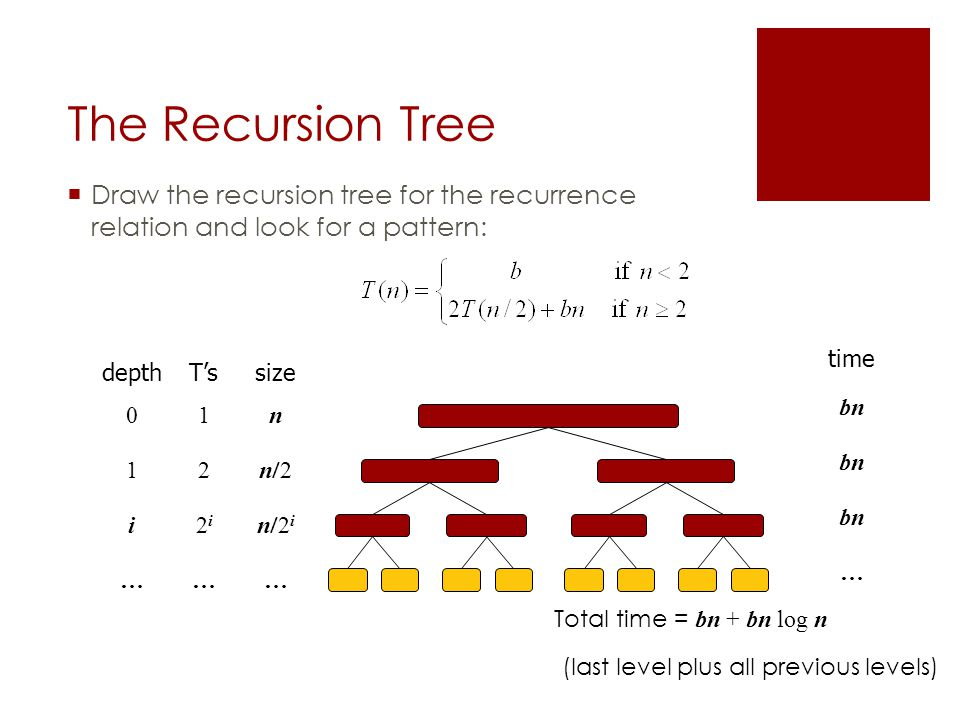 The Recursion Tree  Draw the recursion tree for the recurrence relation and look for a pattern: depthT'ssize 01n 12 n2n2 i2i2i n2in2i ……… time bn … Total time = bn + bn log n (last level plus all previous levels)