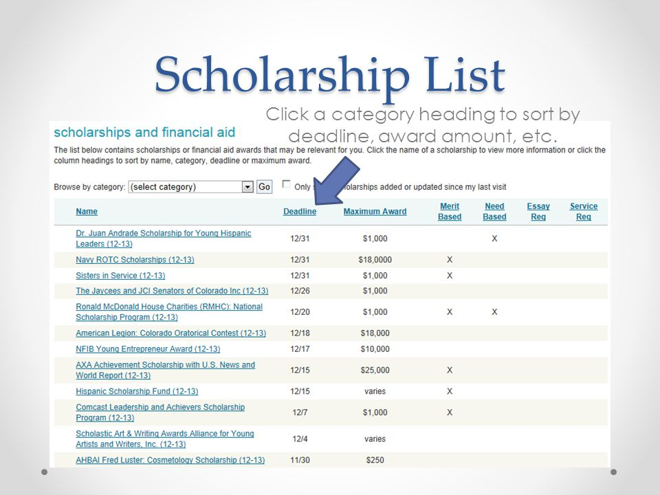 Scholarship List Click a category heading to sort by deadline, award amount, etc.