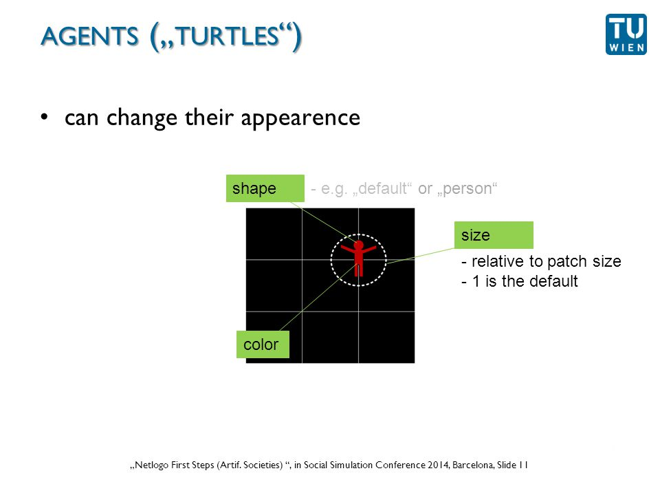 """Wurzer, Lorenz, Popov: """"NetLogo Workshop (Part 1) , in eCAADe 2012 Prague, Slide 11 """"Netlogo First Steps (Artif."""