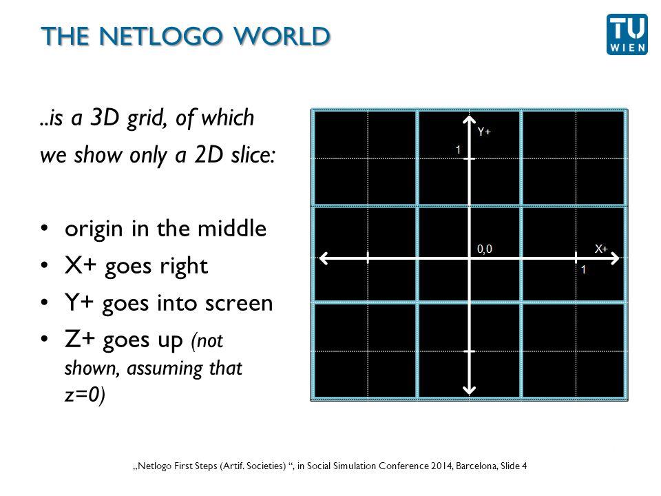 """Wurzer, Lorenz, Popov: """"NetLogo Workshop (Part 1) , in eCAADe 2012 Prague, Slide 4 """"Netlogo First Steps (Artif."""