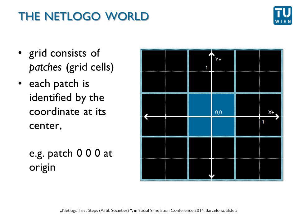 """Wurzer, Lorenz, Popov: """"NetLogo Workshop (Part 1) , in eCAADe 2012 Prague, Slide 5 """"Netlogo First Steps (Artif."""
