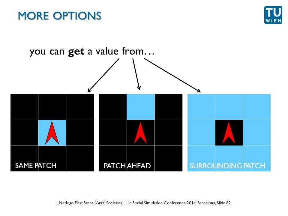 """Wurzer, Lorenz, Popov: """"NetLogo Workshop (Part 1) , in eCAADe 2012 Prague, Slide 62 """"Netlogo First Steps (Artif."""