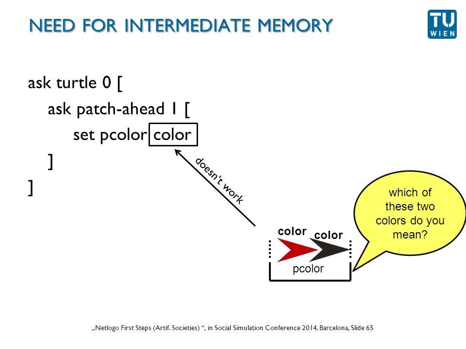 """Wurzer, Lorenz, Popov: """"NetLogo Workshop (Part 1) , in eCAADe 2012 Prague, Slide 65 """"Netlogo First Steps (Artif."""