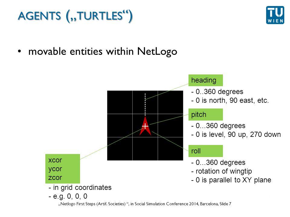 """Wurzer, Lorenz, Popov: """"NetLogo Workshop (Part 1) , in eCAADe 2012 Prague, Slide 7 """"Netlogo First Steps (Artif."""