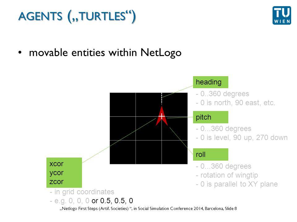 """Wurzer, Lorenz, Popov: """"NetLogo Workshop (Part 1) , in eCAADe 2012 Prague, Slide 8 """"Netlogo First Steps (Artif."""