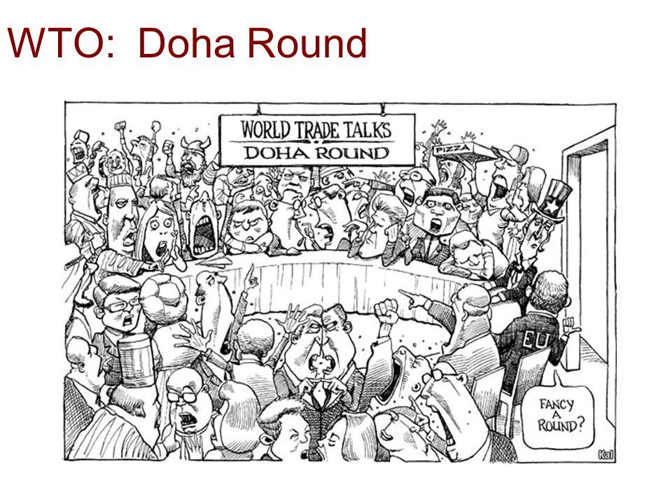 WTO: Doha Round