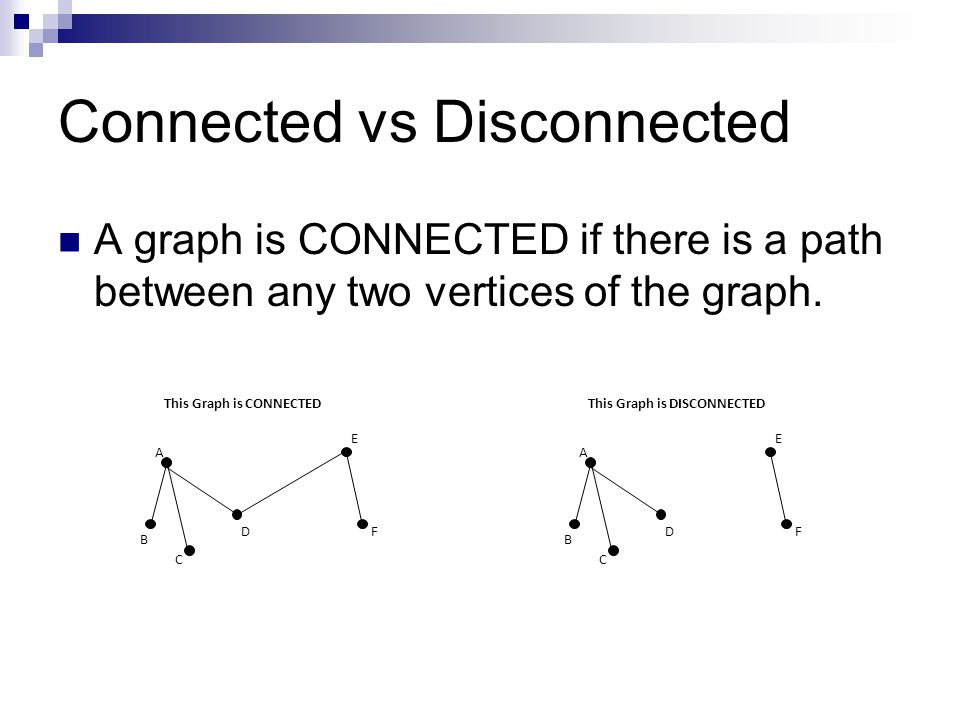 Connected vs Disconnected A graph is CONNECTED if there is a path between any two vertices of the graph. This Graph is DISCONNECTED B C D A F E This G