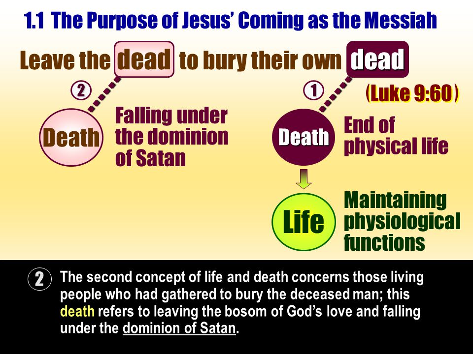 …….. The second concept of life and death concerns those living people who had gathered to bury the deceased man; this death refers to leaving the bos