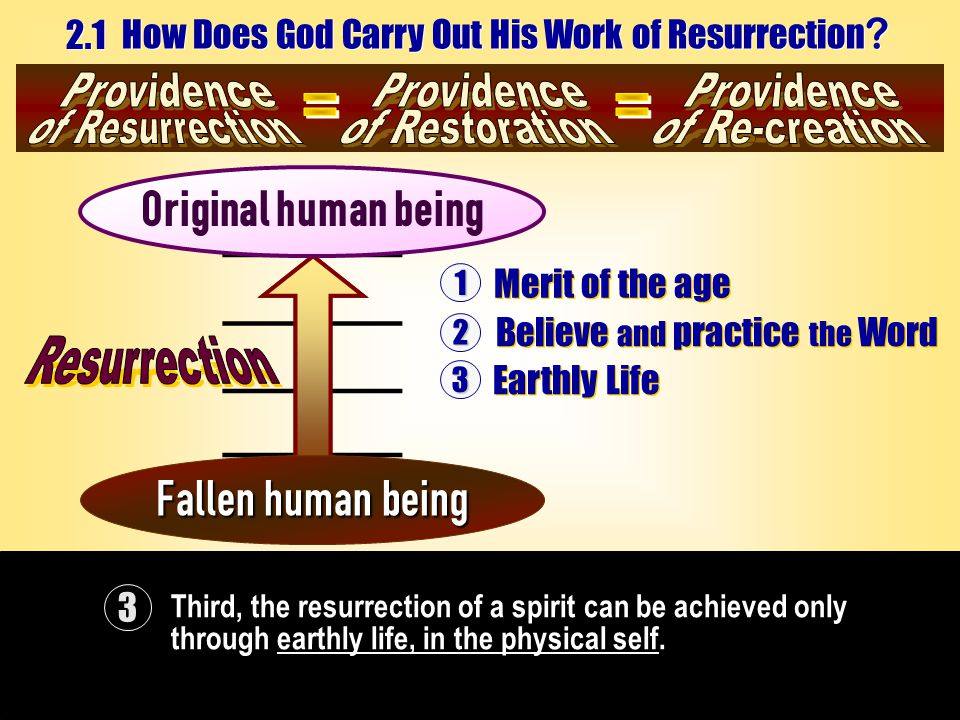 Third, the resurrection of a spirit can be achieved only through earthly life, in the physical self.