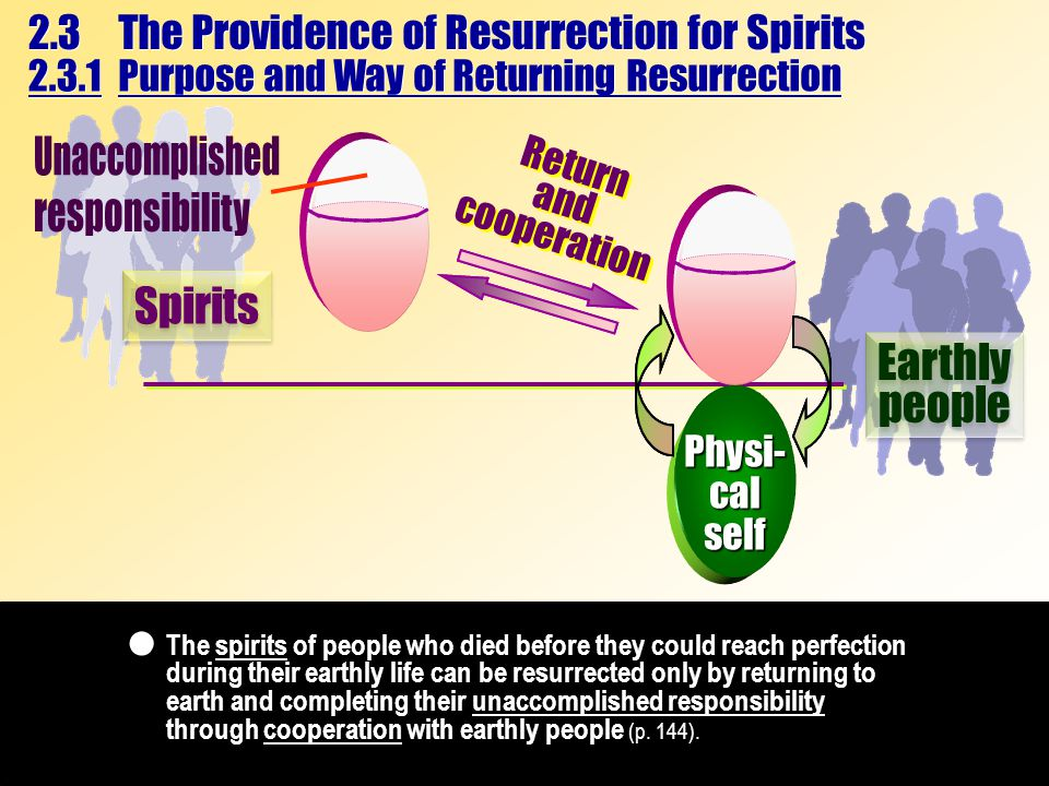 ________________________________________ The spirits of people who died before they could reach perfection during their earthly life can be resurrected only by returning to earth and completing their unaccomplished responsibility through cooperation with earthly people (p.